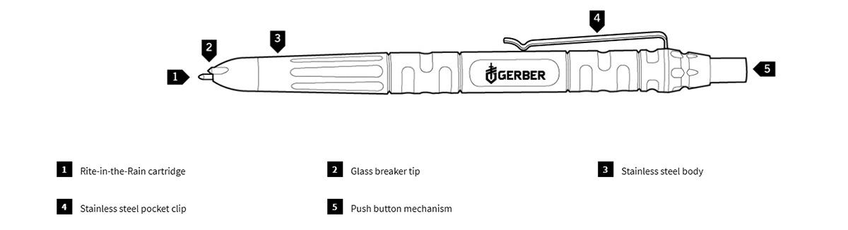 Impromptu-Tactical-Pen
